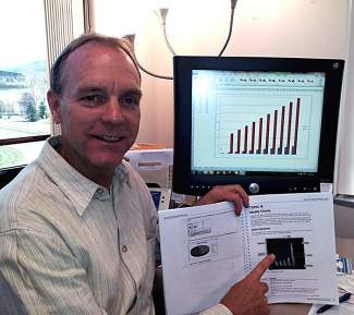If spreadsheets make your eyes roll to the back of your head or your chest tighten in fear, you won't want to miss Bob Hintermeister's Excel 2010 Level I class at Colorado Mountain College in Edwards. Bob will guide you through the basics and provide a few Excel hacks to make your life as a spreadsheet user much easier. Excel 2010 Level I is two Thursdays, this Thursday and June 26 from 8:30 a.m. to 12:30 p.m. and costs $99. Once you've mastered Level I, you can move on to the Level II class in July. Call CMC at 970-569-2900 for more information on how to register.